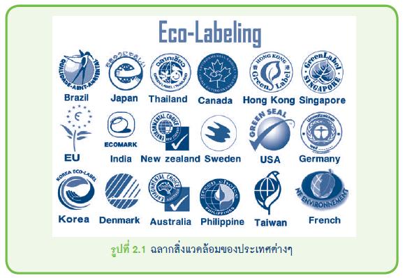 ฉลากสีเขียวเพื่อสิ่งแวดล้อม ของแต่ละประเทศ